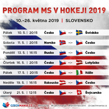 MS Lední hokej 2019